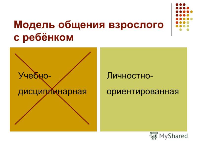 Модель общения взрослого с ребёнком Учебно- дисциплинарная Личностно- ориентированная