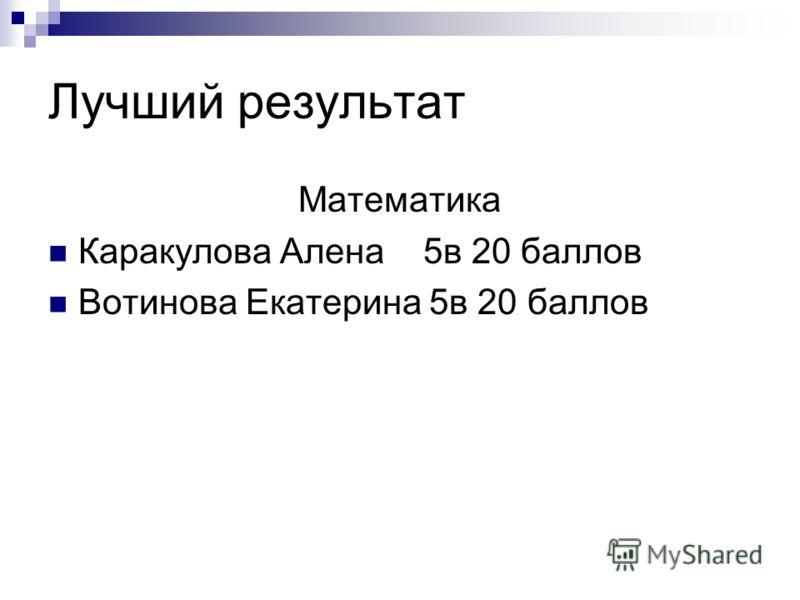 Лучший результат Математика Каракулова Алена 5в 20 баллов Вотинова Екатерина 5в 20 баллов
