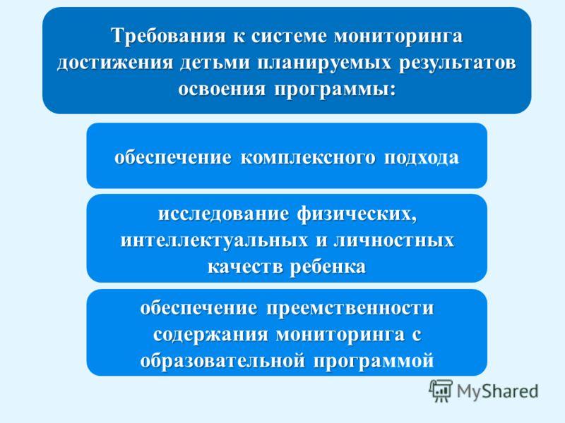 Основы для разработки системы мониторинга по программе «Мир открытий»