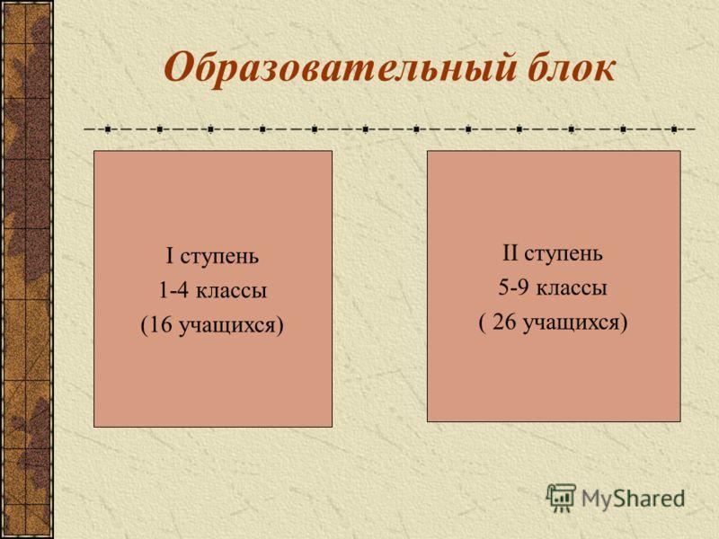 Образовательный блок II ступень 5-9 классы ( 26 учащихся) I ступень 1-4 классы (16 учащихся)