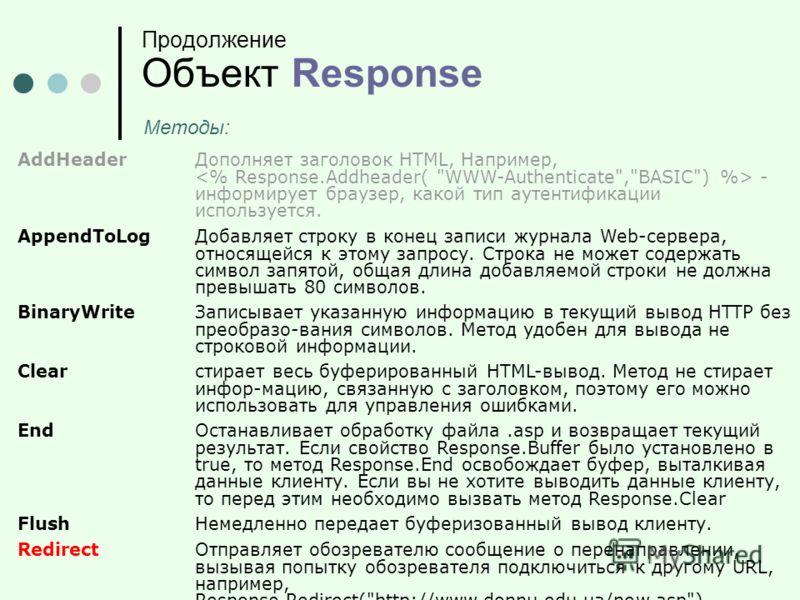 Продолжение Объект Response Методы: AddHeaderДополняет заголовок HTML, Например, - информирует браузер, какой тип аутентификации используется. AppendToLogДобавляет строку в конец записи журнала Web-сервера, относящейся к этому запросу. Строка не може