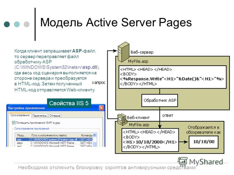 Модель Active Server Pages Необходимо отключить блокировку скриптов антивирусными средствами Когда клиент запрашивает ASP-файл, то сервер переправляет файл обработчику ASP (C:\WINDOWS\System32\inetsrv\asp.dll), где весь код сценария выполняется на ст
