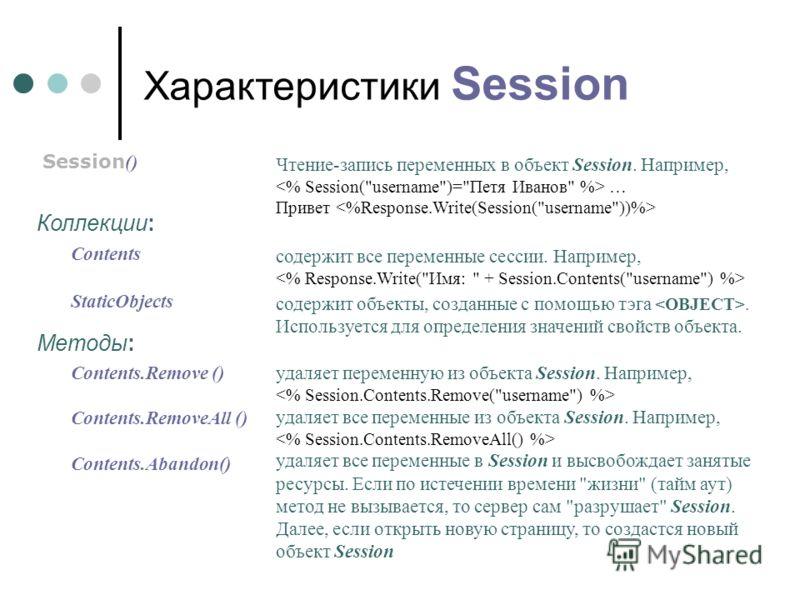 Характеристики Session Contents содержит все переменные сессии. Например, Коллекции: StaticObjects содержит объекты, созданные с помощью тэга. Используется для определения значений свойств объекта. Contents.Remove () Contents.RemoveAll () Contents.Ab