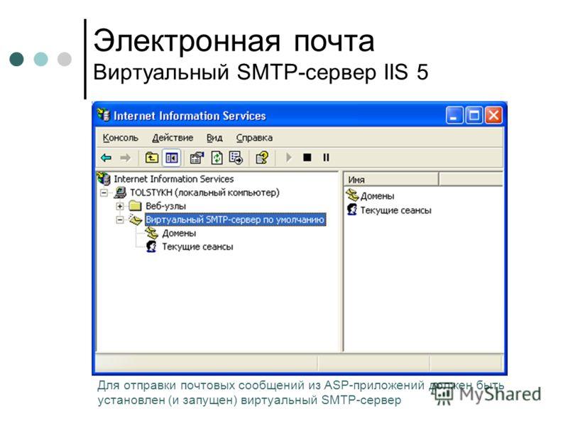 Электронная почта Виртуальный SMTP-сервер IIS 5 Для отправки почтовых сообщений из ASP-приложений должен быть установлен (и запущен) виртуальный SMTP-сервер