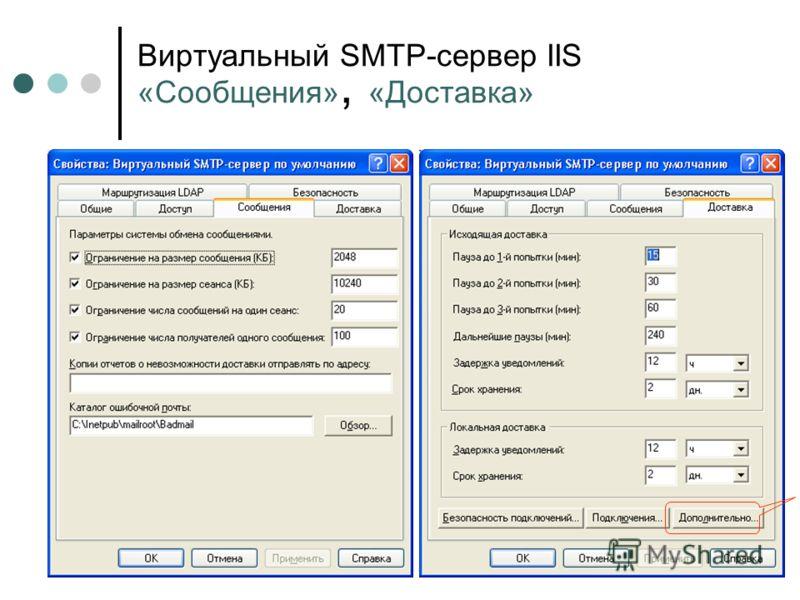 Виртуальный SMTP-сервер IIS «Сообщения», «Доставка»