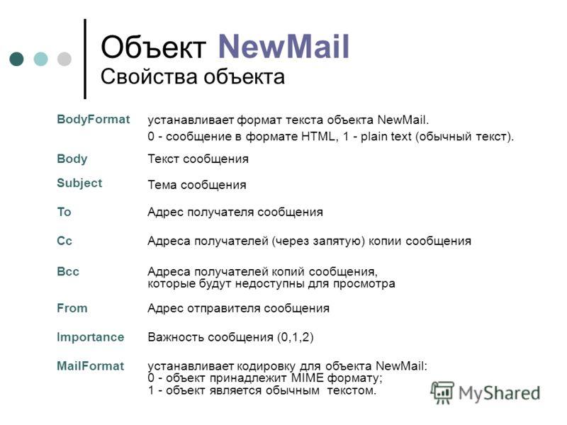 Объект NewMail Свойства объекта BodyFormat устанавливает формат текста объекта NewMail. 0 - сообщение в формате HTML, 1 - plain text (обычный текст). BodyТекст сообщения Subject Тема сообщения ToАдрес получателя сообщения СсАдреса получателей (через