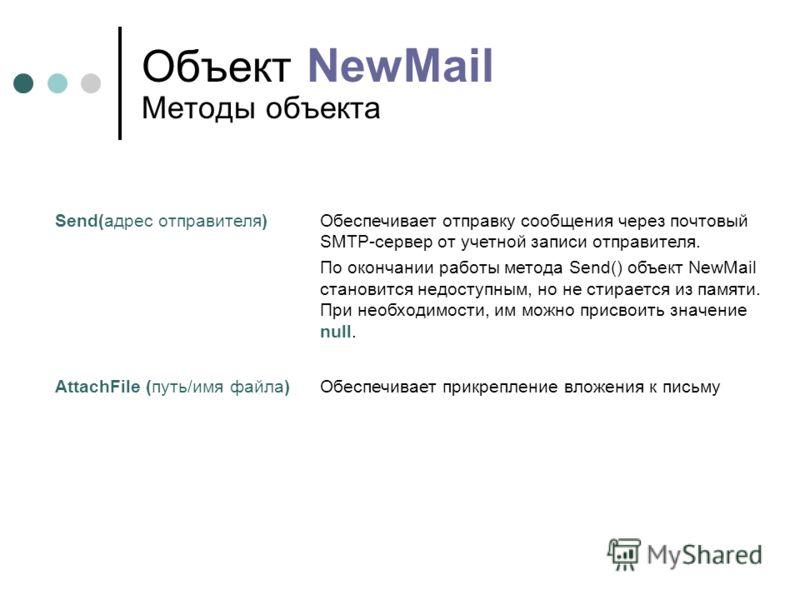 Объект NewMail Методы объекта Send(адрес отправителя)Обеспечивает отправку сообщения через почтовый SMTP-сервер от учетной записи отправителя. По окончании работы метода Send() объект NewMail становится недоступным, но не стирается из памяти. При нео