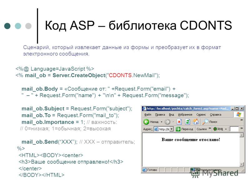 Код ASP – библиотека CDONTS Сценарий, который извлекает данные из формы и преобразует их в формат электронного сообщения.