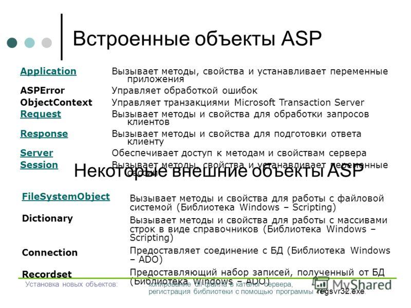 Встроенные объекты ASP Application Вызывает методы, свойства и устанавливает переменные приложения ASPError Управляет обработкой ошибок ObjectContext Управляет транзакциями Microsoft Transaction Server Request Вызывает методы и свойства для обработки