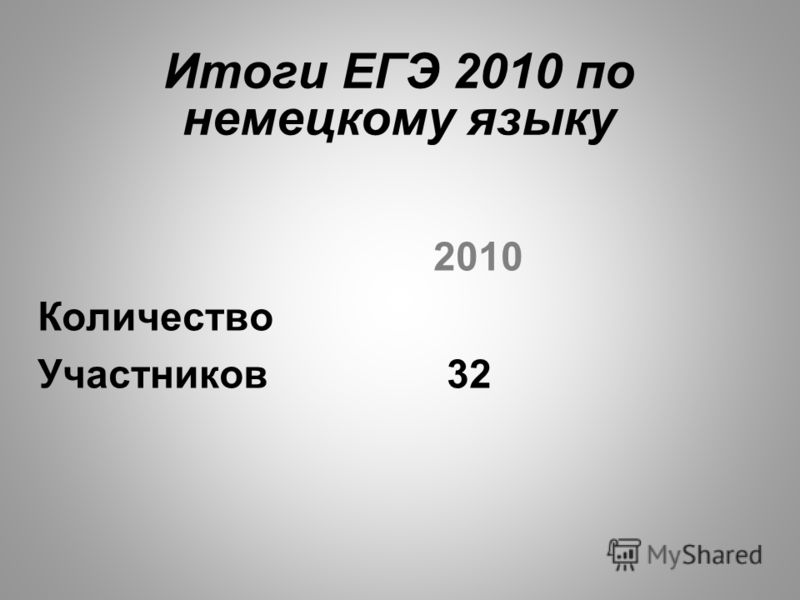Итоги ЕГЭ 2010 по немецкому языку 2010 Количество Участников 32