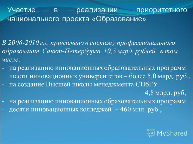 Участие в реализации приоритетного национального проекта «Образование» В 2006-2010 г.г. привлечено в систему профессионального образования Санкт-Петербурга 10,5 млрд. рублей, в том числе: -на реализацию инновационных образовательных программ шести ин
