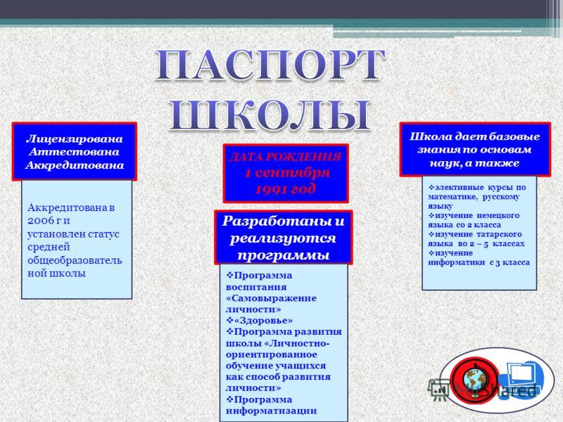 Школа дает базовые знания по основам наук, а также элективные курсы по математике, русскому языку изучение немецкого языка со 2 класса изучение татарского языка во 2 – 5 классах изучение информатики с 3 класса Лицензирована Аттестована Аккредитована