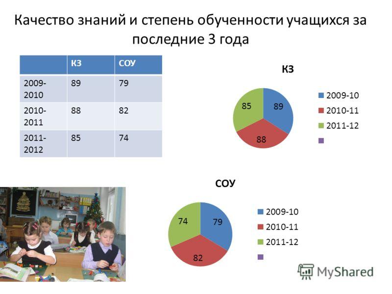 Качество знаний и степень обученности учащихся за последние 3 года КЗСОУ 2009- 2010 8979 2010- 2011 8882 2011- 2012 8574