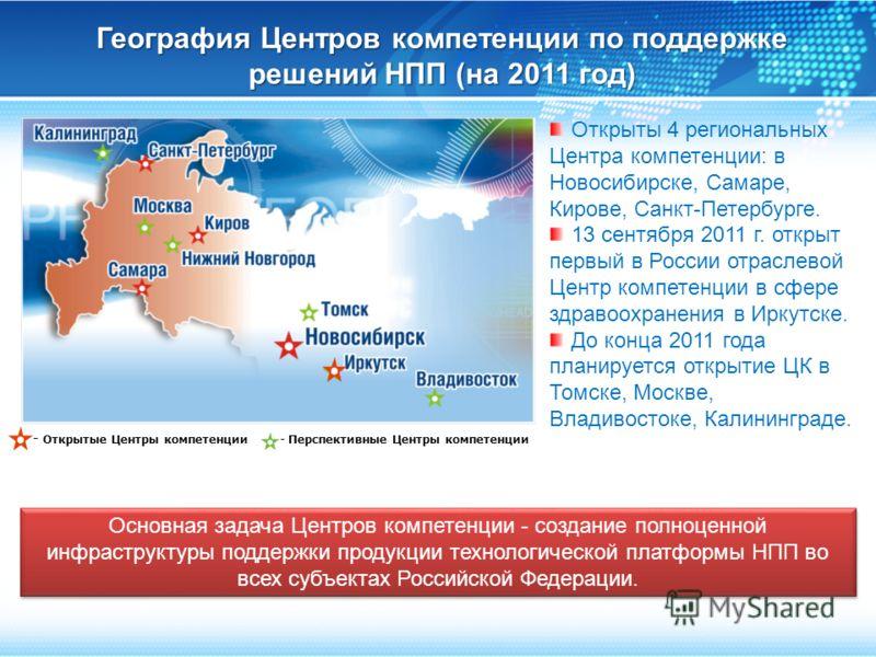 География Центров компетенции по поддержке решений НПП (на 2011 год) Основная задача Центров компетенции - создание полноценной инфраструктуры поддержки продукции технологической платформы НПП во всех субъектах Российской Федерации. Открыты 4 региона