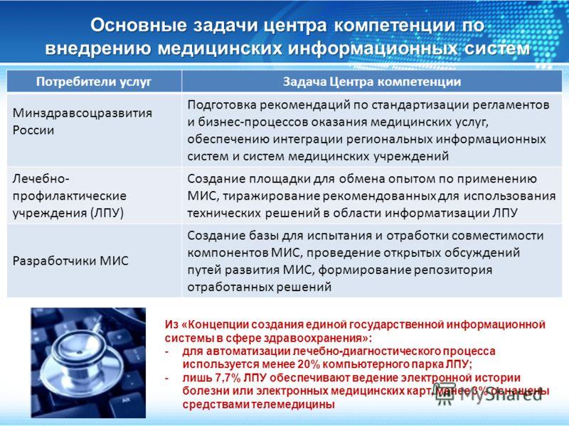 Основные задачи центра компетенции по внедрению медицинских информационных систем Потребители услугЗадача Центра компетенции Минздравсоцразвития России Подготовка рекомендаций по стандартизации регламентов и бизнес-процессов оказания медицинских услу