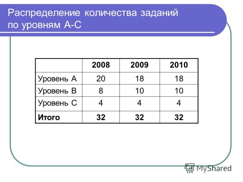 Распределение количества заданий по уровням А-С 200820092010 Уровень А2018 Уровень В810 Уровень С444 Итого32