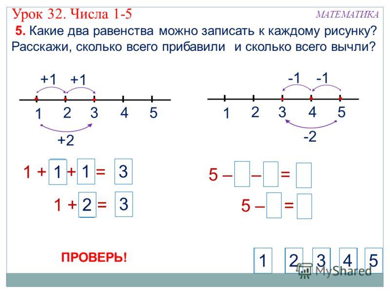 5 – 2 = 1 + 1 + 1 = 1 + 2 = МАТЕМАТИКА Урок 32. Числа 1-5 5. Какие два равенства можно записать к каждому рисунку? Расскажи, сколько всего прибавили и сколько всего вычли? 5 – 1 – 1 = 1 245 +1 3 +2 1 245 3 -2 2451 1 2 3 45 1 23 13 3 ПРОВЕРЬ!