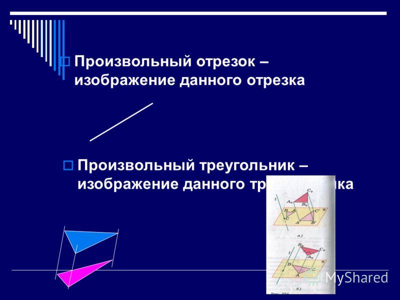 Произвольный отрезок – изображение данного отрезка Произвольный треугольник – изображение данного треугольника