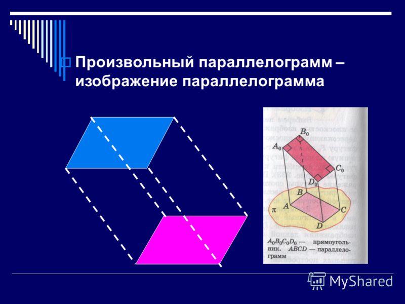 Произвольный параллелограмм – изображение параллелограмма
