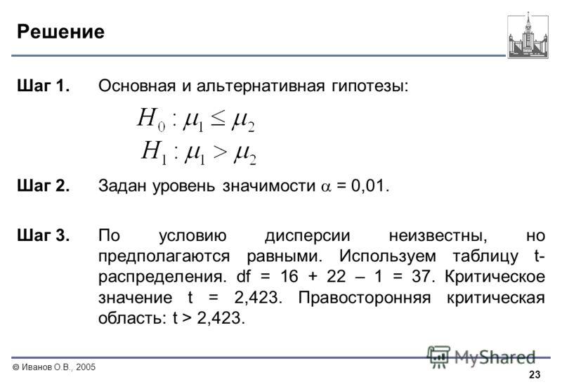 23 Иванов О.В., 2005 Решение Шаг 1. Основная и альтернативная гипотезы: Шаг 2. Задан уровень значимости = 0,01. Шаг 3. По условию дисперсии неизвестны, но предполагаются равными. Используем таблицу t- распределения. df = 16 + 22 – 1 = 37. Критическое