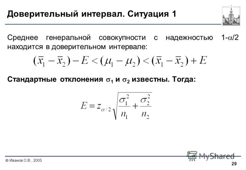29 Иванов О.В., 2005 Доверительный интервал. Ситуация 1 Среднее генеральной совокупности с надежностью 1- /2 находится в доверительном интервале: Стандартные отклонения 1 и 2 известны. Тогда: