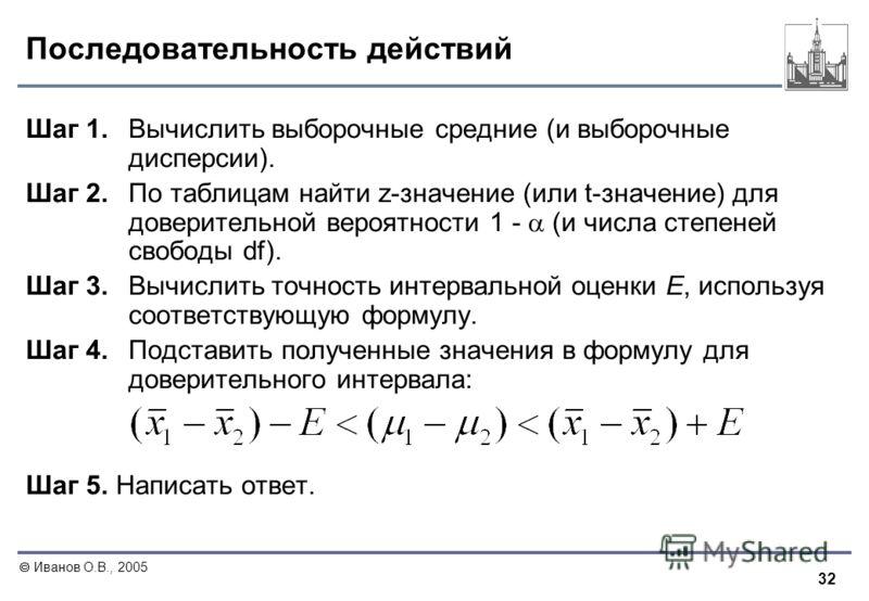 32 Иванов О.В., 2005 Последовательность действий Шаг 1. Вычислить выборочные средние (и выборочные дисперсии). Шаг 2. По таблицам найти z-значение (или t-значение) для доверительной вероятности 1 - (и числа степеней свободы df). Шаг 3. Вычислить точн