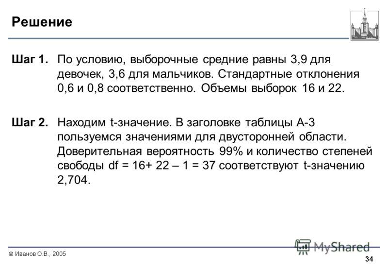 34 Иванов О.В., 2005 Решение Шаг 1. По условию, выборочные средние равны 3,9 для девочек, 3,6 для мальчиков. Стандартные отклонения 0,6 и 0,8 соответственно. Объемы выборок 16 и 22. Шаг 2. Находим t-значение. В заголовке таблицы A-3 пользуемся значен