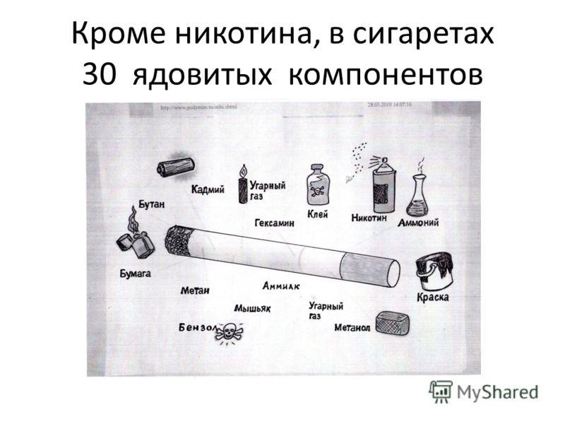 Кроме никотина, в сигаретах 30 ядовитых компонентов