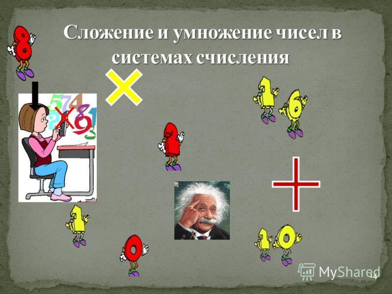 13 1. Перевод числа из двоичной системы 101011 2 =1*2 5 +1*2 3 +1*2 1 +1*2 0 = =32+8+2+1=43 10 2. Перевод из восьмеричной системы 67 8 =6*8 1 +7*8 0 = 48+7=55 10 3. Перевод из шестнадцатеричной системы 19F 16 =1*16 2 +9*16 1 +F*16 0 =1*256+9*16+15*1=
