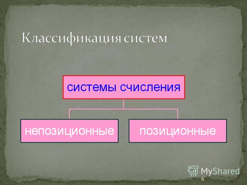 Система счисления – это совокупность приемов и правил для обозначения и наименования чисел. Алфавит системы – это множество всех символов(знаков), используемых для записи чисел. Цифра – это любой символ(знак), входящий в алфавит системы счисления. 5