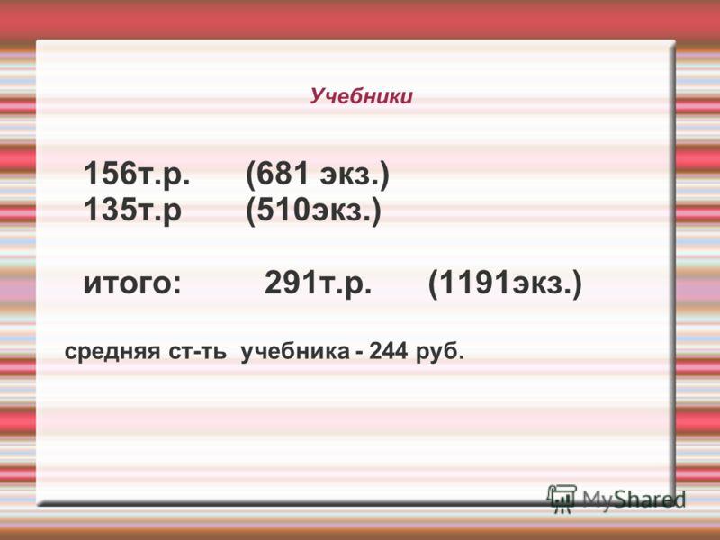 Учебники 156т.р. (681 экз.) 135т.р (510экз.) итого: 291т.р. (1191экз.) средняя ст-ть учебника - 244 руб.