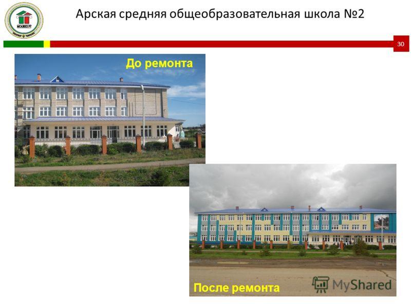 Арская средняя общеобразовательная школа 2 30 До ремонта После ремонта