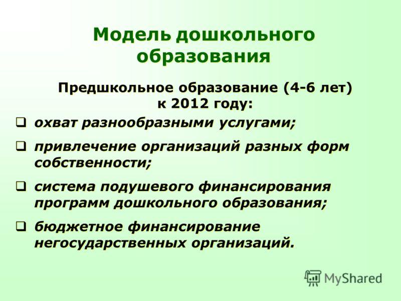 Схема бюджетного 6,4 процента&