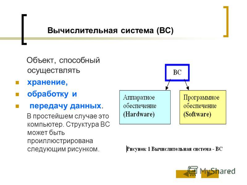 4 Вычислительная система (ВС) Объект, способный осуществлять хранение, обработку и передачу данных. В простейшем случае это компьютер. Структура ВС может быть проиллюстрирована следующим рисунком.