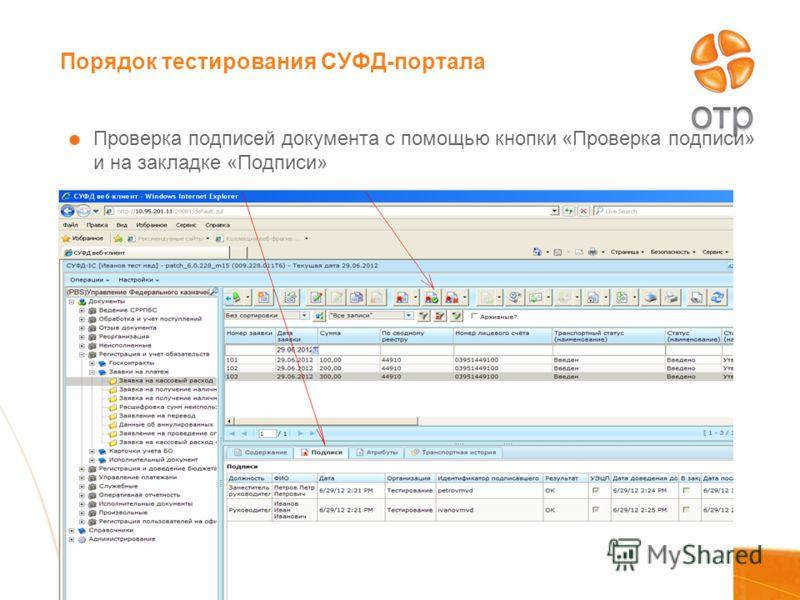 Порядок тестирования СУФД-портала Проверка подписей документа с помощью кнопки «Проверка подписи» и на закладке «Подписи»
