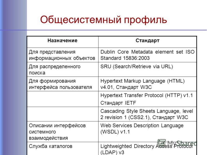 Общесистемный профиль НазначениеСтандарт Для представления информационных объектов Dublin Core Metadata element set ISO Standard 15836:2003 Для распределенного поиска SRU (Search/Retrieve via URL) Для формирования интерфейса пользователя Hypertext Ma