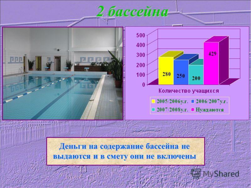 2 бассейна Деньги на содержание бассейна не выдаются и в смету они не включены