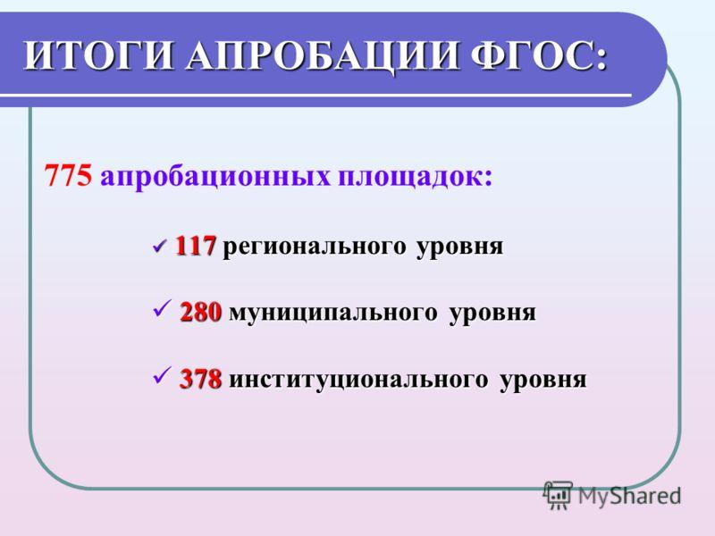 ИТОГИ АПРОБАЦИИ ФГОС: 775 апробационных площадок: 117 регионального уровня 117 регионального уровня 280 муниципального уровня 280 муниципального уровня 378 институционального уровня 378 институционального уровня