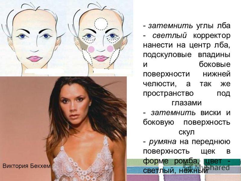 Коррекция бровей форме лица