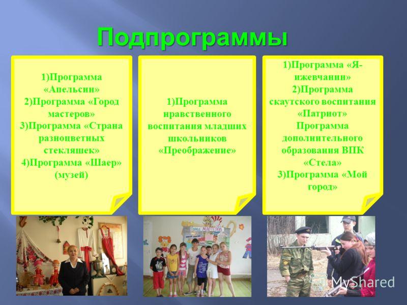 Подпрограммы 1)Программа «Апельсин» 2)Программа «Город мастеров» 3)Программа «Страна разноцветных стекляшек» 4)Программа «Шаер» (музей) 1)Программа нравственного воспитания младших школьников «Преображение» 1)Программа «Я- ижевчанин» 2)Программа скау