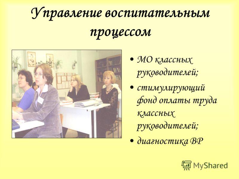 Управление воспитательным процессом МО классных руководителей; стимулирующий фонд оплаты труда классных руководителей; диагностика ВР