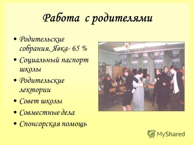 Работа с родителями Родительские собрания. Явка- 65 % Социальный паспорт школы Родительские лектории Совет школы Совместные дела Спонсорская помощь