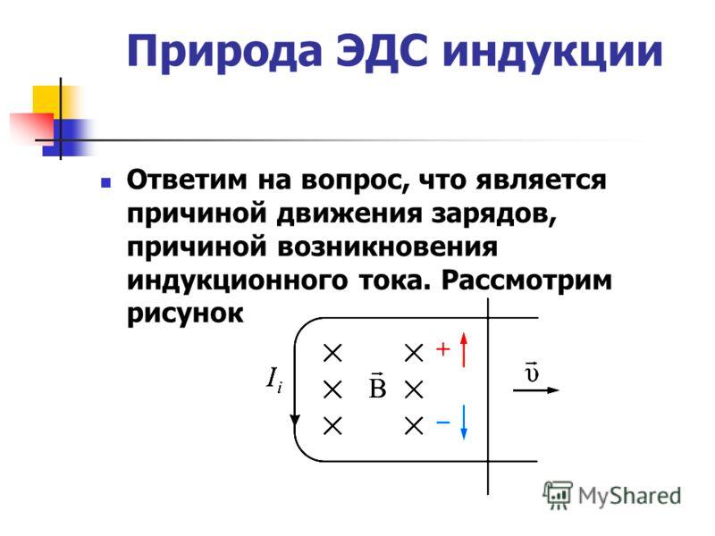 Природа ЭДС индукции Ответим на вопрос, что является причиной движения зарядов, причиной возникновения индукционного тока. Рассмотрим рисунок