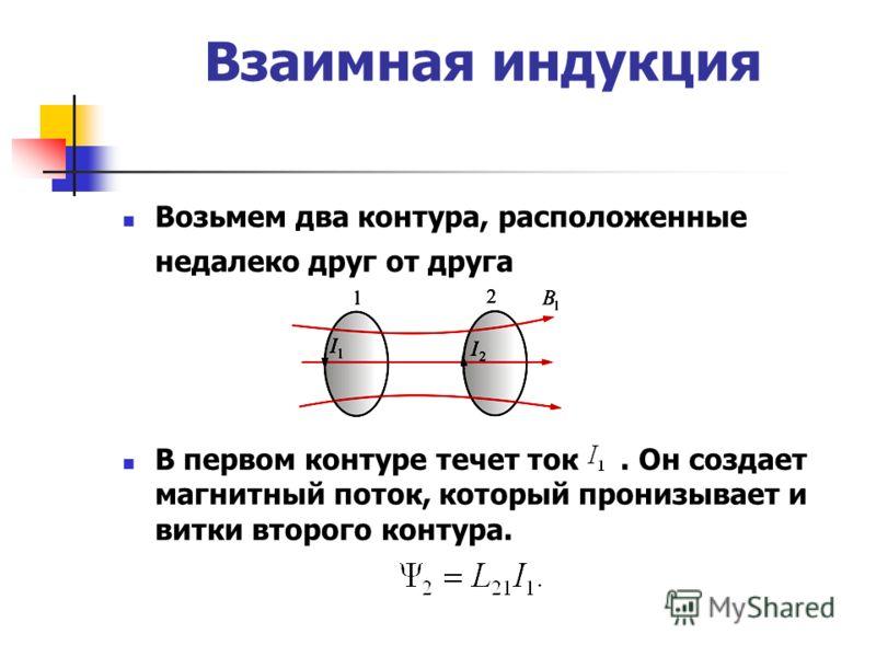 Взаимная индукция Возьмем два контура, расположенные недалеко друг от друга В первом контуре течет ток. Он создает магнитный поток, который пронизывает и витки второго контура.
