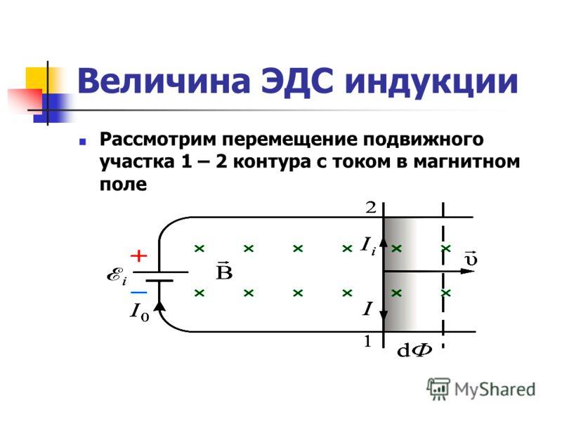Величина ЭДС индукции Рассмотрим перемещение подвижного участка 1 – 2 контура с током в магнитном поле