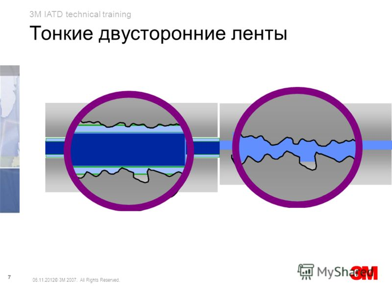 7 3M IATD technical training 06.11.2012© 3M 2007. All Rights Reserved. Тонкие двусторонние ленты