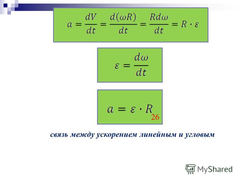 26 связь между ускорением линейным и угловым