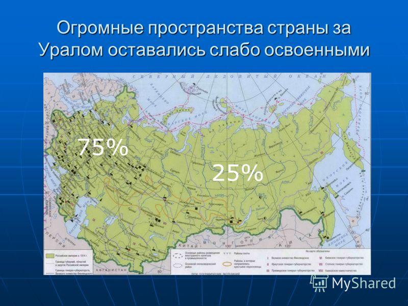 Огромные пространства страны за Уралом оставались слабо освоенными 75% 25%