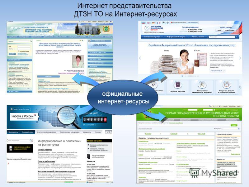 Интернет представительства ДТЗН ТО на Интернет-ресурсах официальные интернет-ресурсы