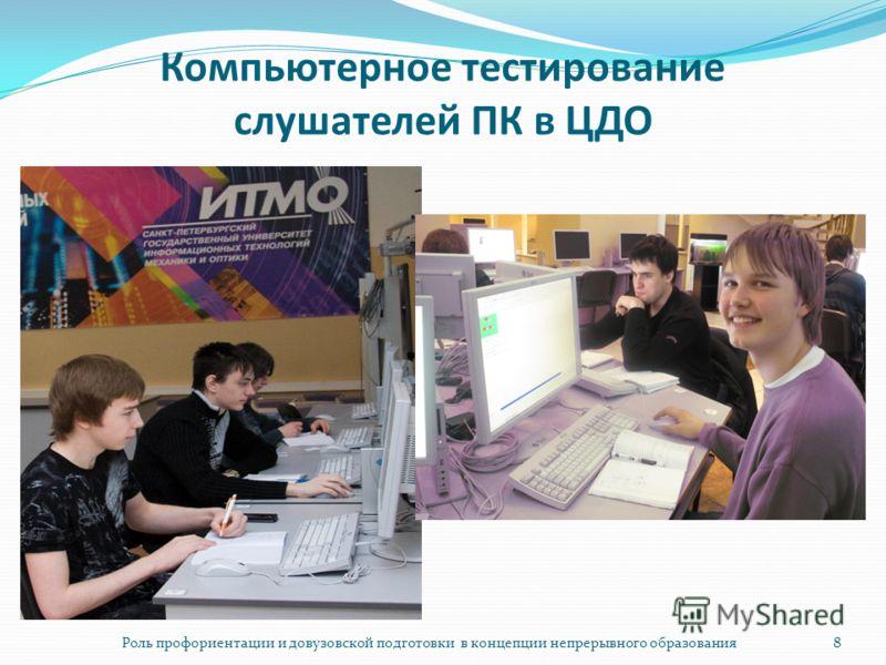 Компьютерное тестирование слушателей ПК в ЦДО Роль профориентации и довузовской подготовки в концепции непрерывного образования8
